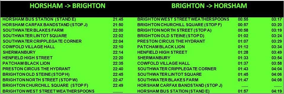 N8 timetable